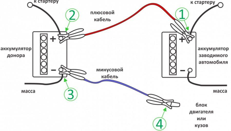 Схема прикуривания